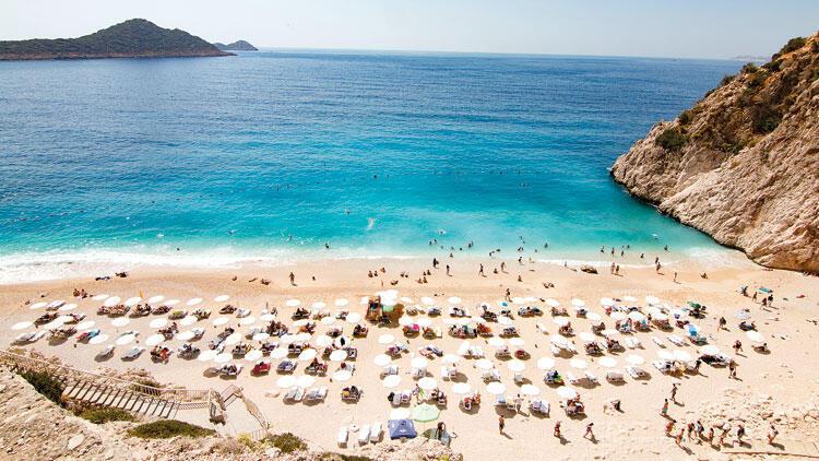 Tourist Volume Of Turkey